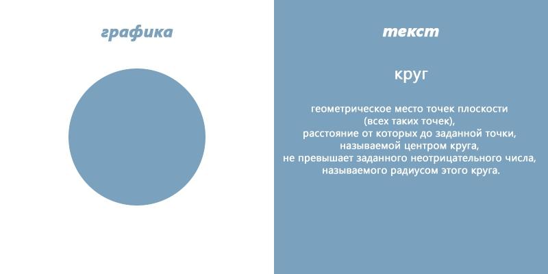 Фото [Перевод] Графическое описание владения и заимствования в Rust