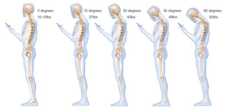 Photo of Não deixe o smartphone encurvar seu pescoço