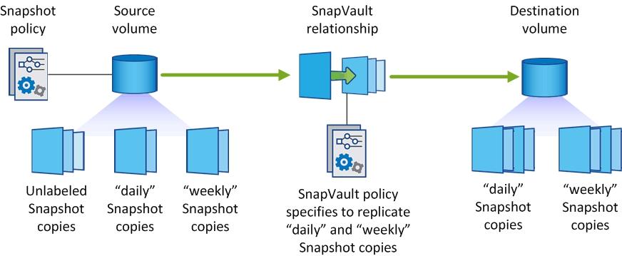 Фото Как защитить корпоративный NAS от вирусов RansomWare