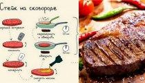 Лайфхак: Понятные шпаргалки, которые научат готовить не хуже именитого шеф-повара (20 фото-рецепт)