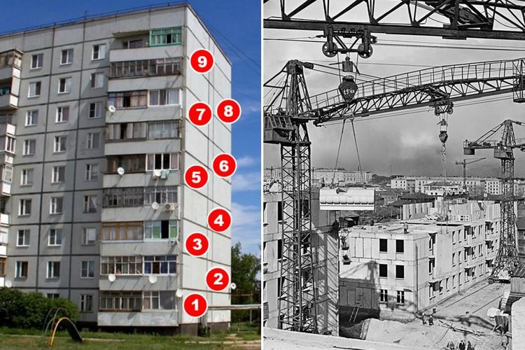 Фото По домам: почему в СССР строили именно девятиэтажки