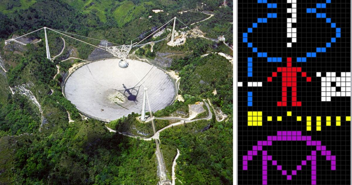 Фото Послание Аресибо: что и как земляне рассказали о себе инопланетянам