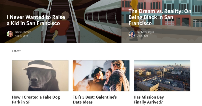 Photo of Medium buys Bay Area mag The Bold Italic to add to its paywall