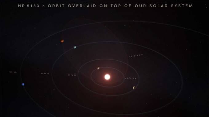 Photo of Exoplanet three times the mass of Jupiter has a wild orbit