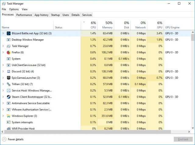 Photo of How to Troubleshoot Your Slow PC