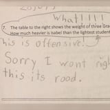 A 4th-Grader Refused to Answer a Math Problem That Asked Her to Compare Girls' Weights