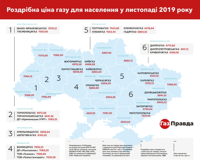 Фото Газ для населения в ноябре подорожает: карта цен по регионам