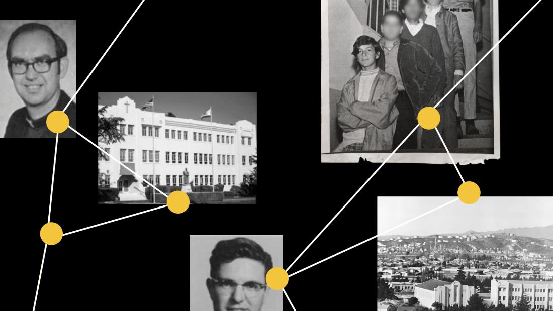 Photo of Pedophile priests operated at a California school for decades