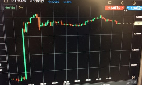 Photo of Shares jump and pound stages biggest rally in almost three years on Tory victory