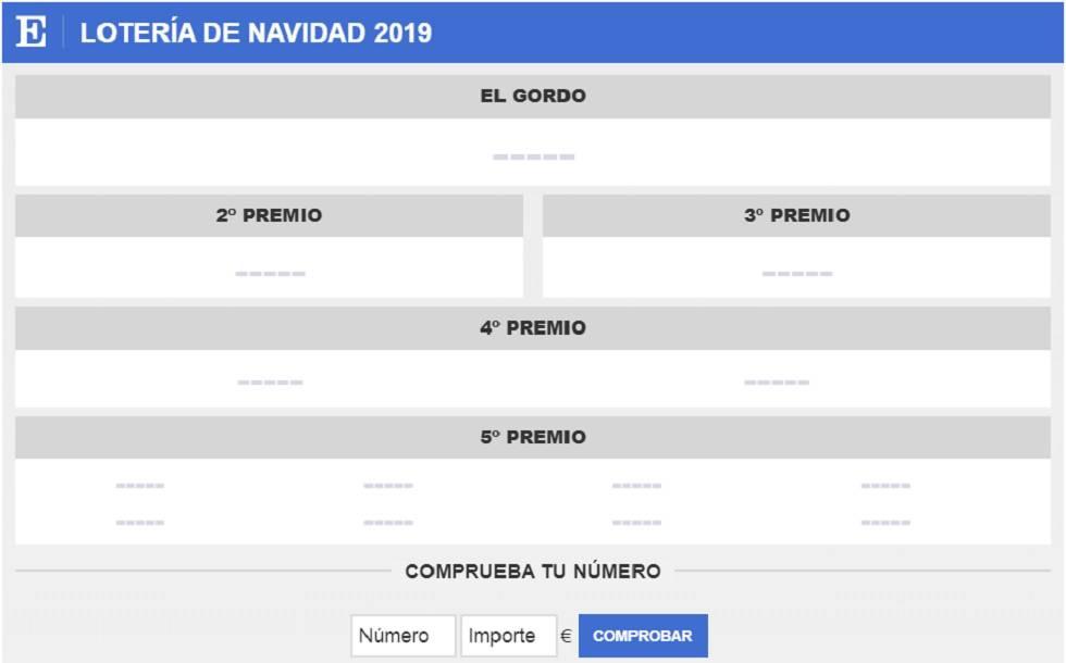 Photo of La Lotería de Navidad 2019, en tu móvil y en tu web