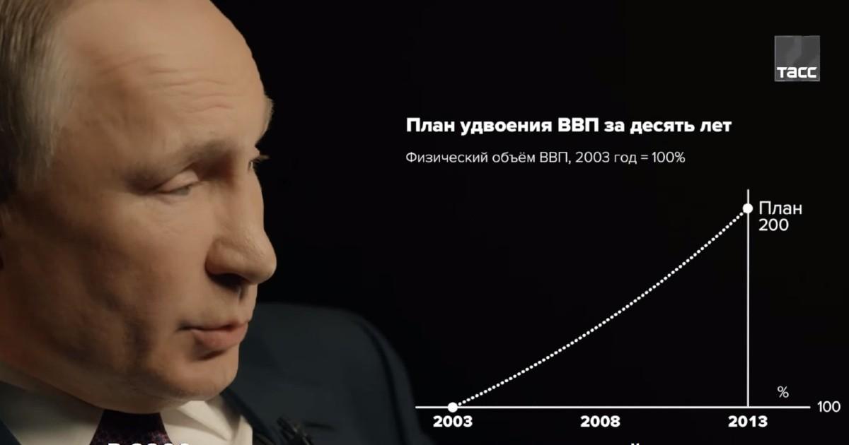 Фото Путин объяснил, почему россияне не дождались обещанных зарплат в $2700