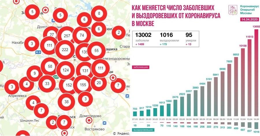 Вирусная столица: как меняется число зараженных в Москве