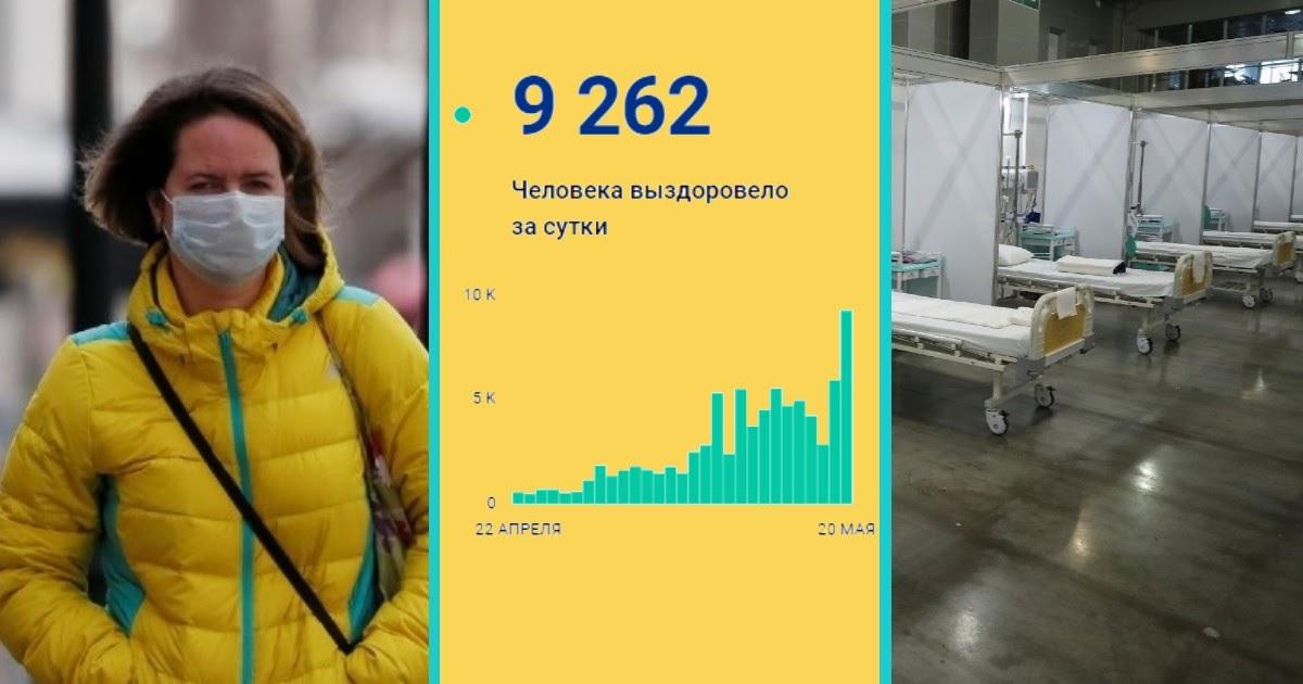 Фото Пошла ли на спад эпидемия COVID-19 в России. Как понимать статистику