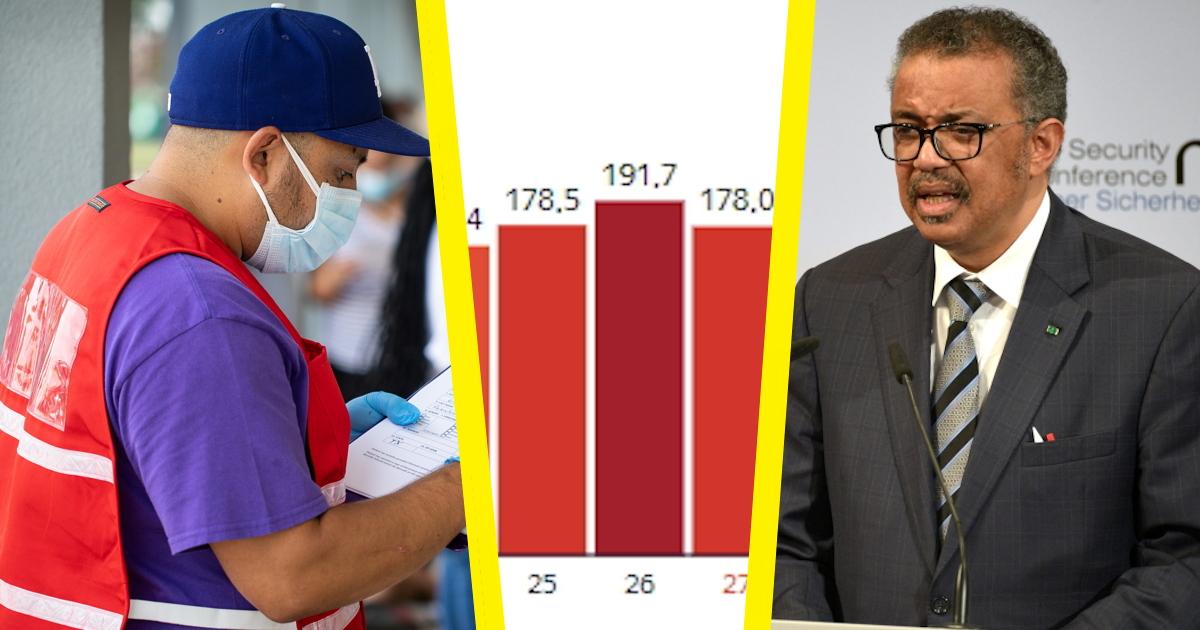 Глава ВОЗ: пандемия не закончена и лишь ускоряется. Что это значит