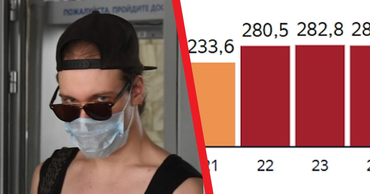 Вторую волну коронавируса прогнозируют в Петербурге и Москве