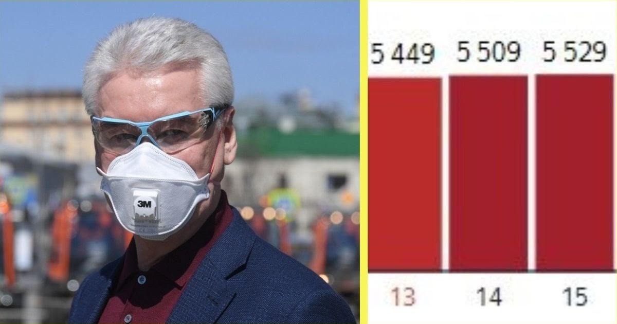 Дожить до декабря. Кому в России грозят новые вспышки вируса и локдаун