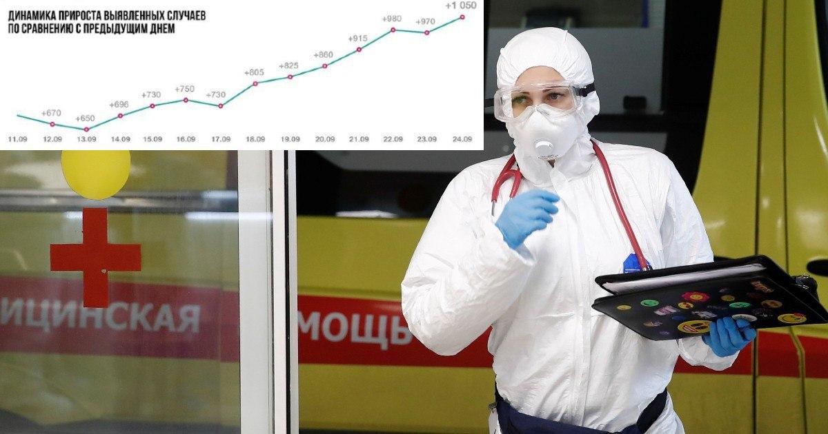 В Москве за стуки выявлено более 1000 заболевших коронавирусом