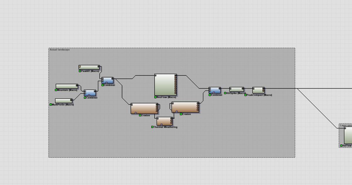 Фото [Из песочницы] World Machine + UE4: Полный рабочий процесс