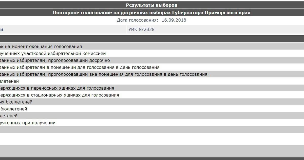 Фото Выбором россиян подтёрлись в прямом эфире