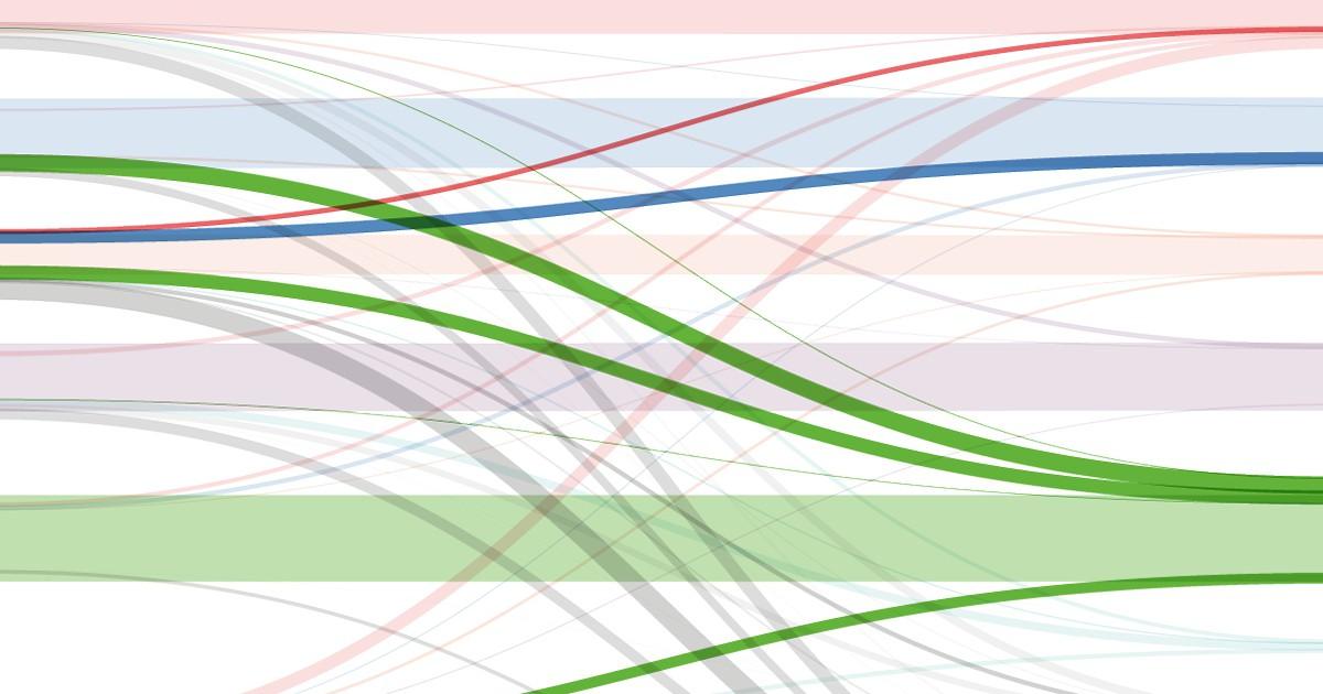 Photo of Siete gráficos que explican el 10N: del derrumbe de Ciudadanos al auge de Vox o la persistencia del bloqueo