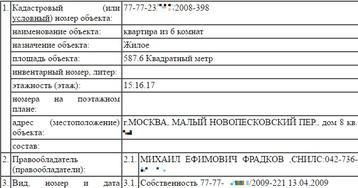 """""""Собеседник"""" узнал о бесплатном 600-метровом пентхаусе главы СВР Фрадкова"""