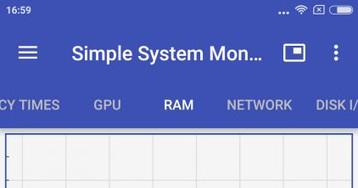 Simple System Monitor — функциональный мониторинг системы