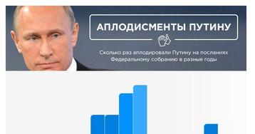 Путин послал!