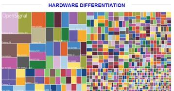 Процессор, он же чипсет, он же чип, он же платформа, он же система на кристалле или на что обратить внимание при выборе