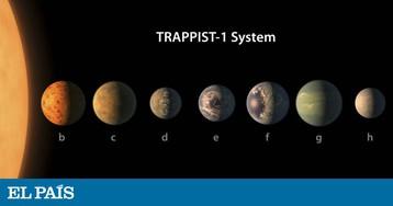 Pode haver vida nos planetas do sistema solar recém-descoberto?