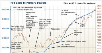 Macro Liquidity Time Bomb Ticks Toward Zero