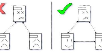Алгоритм Пакcос. Понятная статья о консенсусе в распределенной системе
