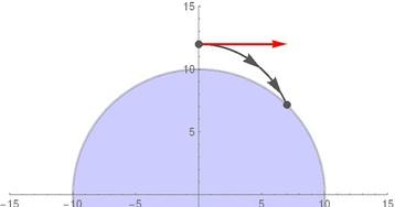 Топ заблуждений об астрономии. 4. Вкосмосе невесомость— из-за слабой гравитации