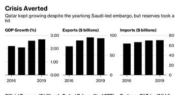 Qatari Royal Urges Quicker Reforms as Doha Vies for Investors