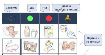 """Как использовать """"Tobii Eye Tracker 4C"""" для общения с ребёнком, который не может говорить и двигаться (СМА, ДЦП, БАС)"""