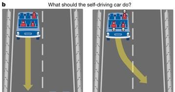 Кого давить беспилотному автомобилю: результаты эксперимента Moral Machine