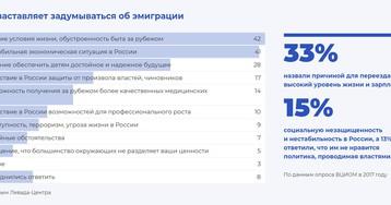 Нищие американцы ищут спасения в России