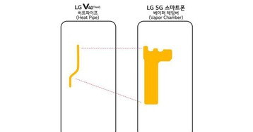 LG 5G phone confirmed with big battery, vapor chamber inside
