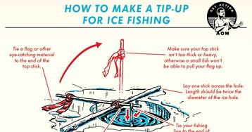 How to Make an Ice Fishing Tip-Up