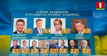 Украина разворачивается к России