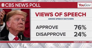 CBS/YouGov flash poll: Viewers overwhelmingly approved of Trump's SOTU; ratings up too