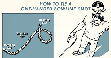 How to Tie a One-Handed Bowline Knot