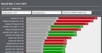 Типа-Дайджест. Монитор Apple 6K, Asus прощается с планшетами, Xiaomi Mi 9 SE в Украине и мощь API Vulkan