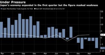 Japan's Exports Slump, Hopes Turn to Trump-Xi