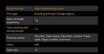 Verified Expert Brand Designer: Studio Rodrigo