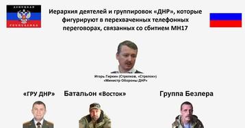 """ДНР сбила """"Боинг"""", а теперь скорбит"""