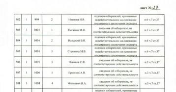 Зачем Путину, Собянину иПамфиловой отрицать существование певца Павла Артемьева?