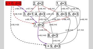 Отладка алгоритмов на графах — теперь с картинками