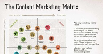 Лидогенерация через контент-маркетинг в образовательном бизнесе