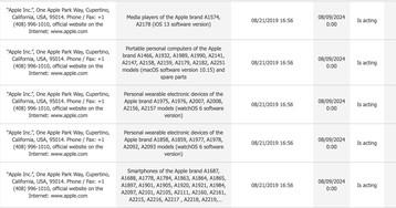 iPhone 11, Apple Watch с eSIM и новые MacBook Pro зарегистрированы в России