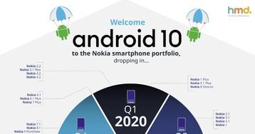 Nokia обновит до Android 10 почти весь свой ассортимент смартфонов